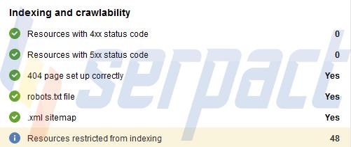 Анализ на индексацията на уеб сайта ви