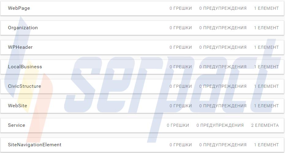 Маркиране на уеб сайта по schema.org - пример