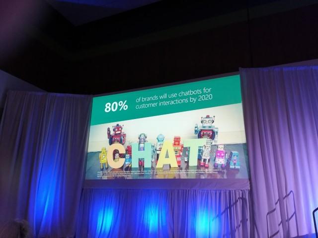Chatbots прогноза на bing