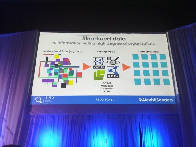Structured Data как работи и каква е целта му