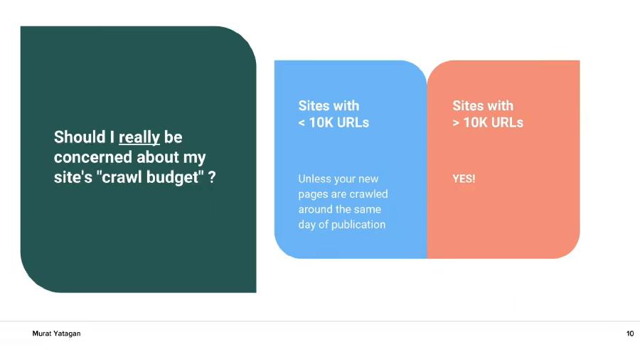 Трябва ли да се притеснявате за вашият crawl budget? Ако сайтът ви има по-малко от 10 000 URLs - обикновено не. Ако са повече от 10 000 URLs - Да!
