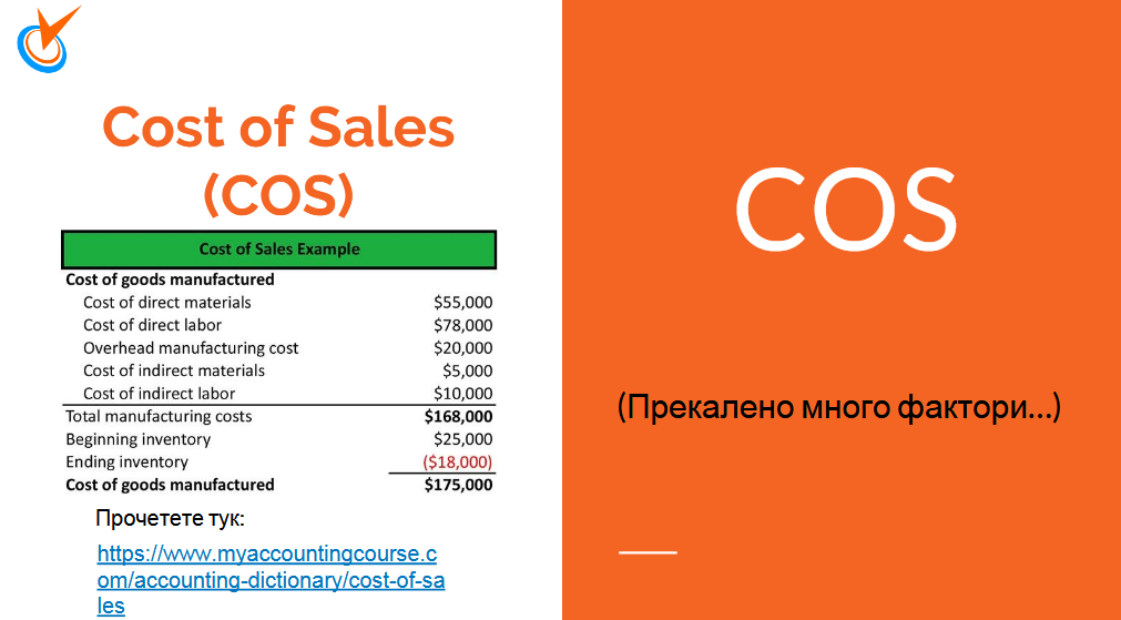 COS - Cost of Sales