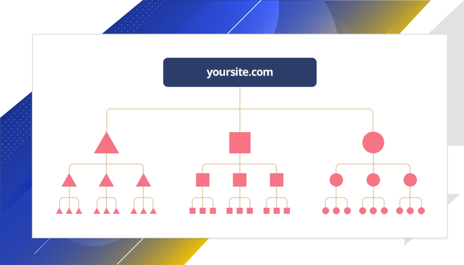 Website Internal Links Structure