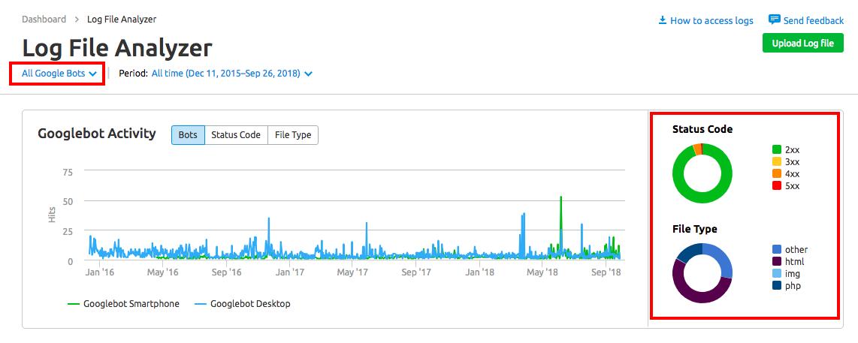 Log File Analysis Top