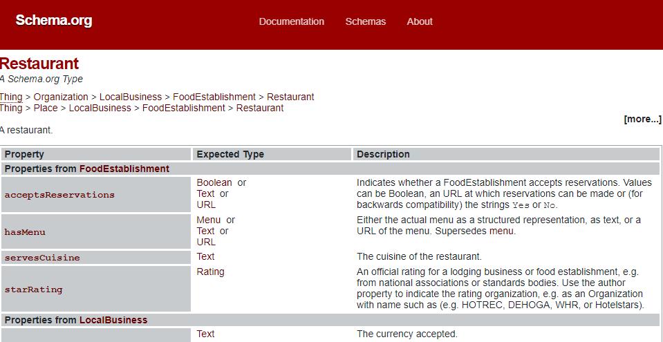 schema org for restaurants